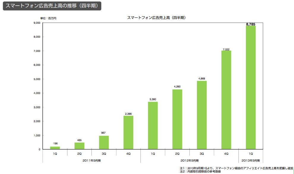スクリーンショット 2013-02-01 11.18.10